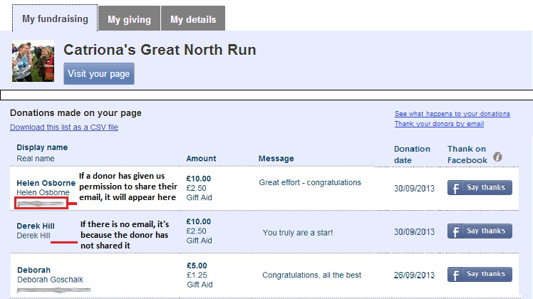 How do I find out who's donated so I can thank them? – JustGiving Help